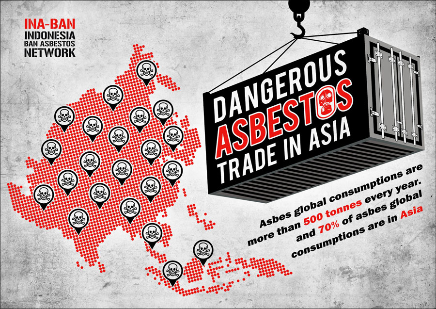 poster - dangerous asbestos trade in Indonesia