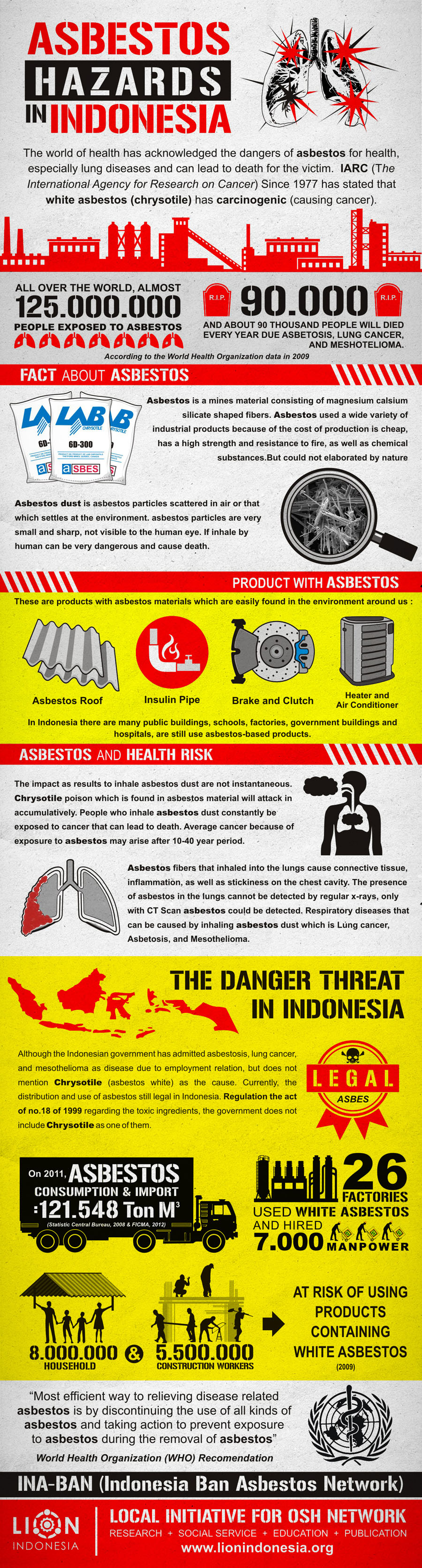 infographic ban asbestos - english resize