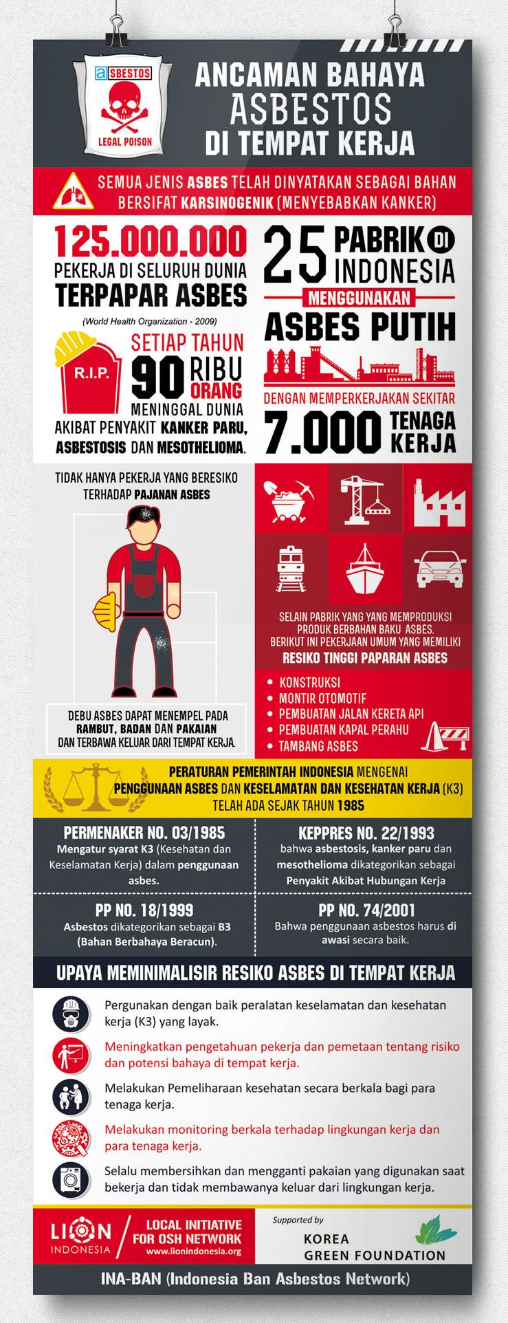 Infografik LION KGF d