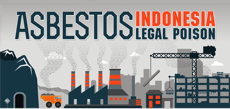 banner - 1 infographic asbestos industry in indonesia